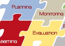 142-Knowledge Attitude and Practices KAP Study.jpg